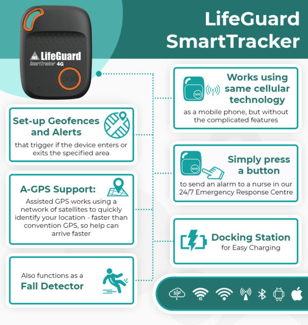 Features of the INS LifeGuard SmartTracker 4G