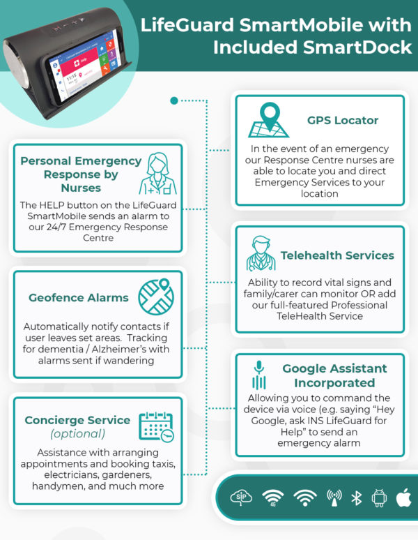 Features of the INS LifeGuard SmartMobile with included SmartDock